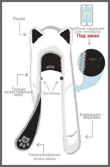 Выкройка шапки с ушками